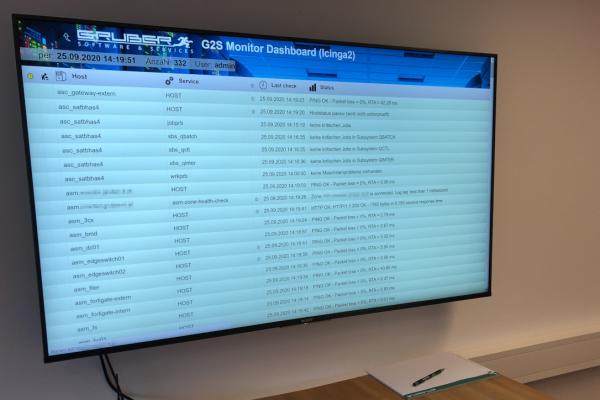 Monitoring: Server überwachen
